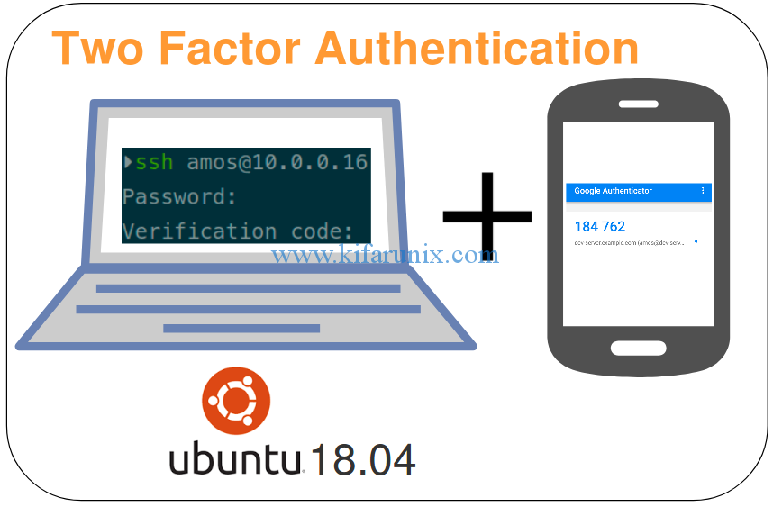 Enable SSH 2-Factor Authentication on Ubuntu 18 04 - kifarunix com
