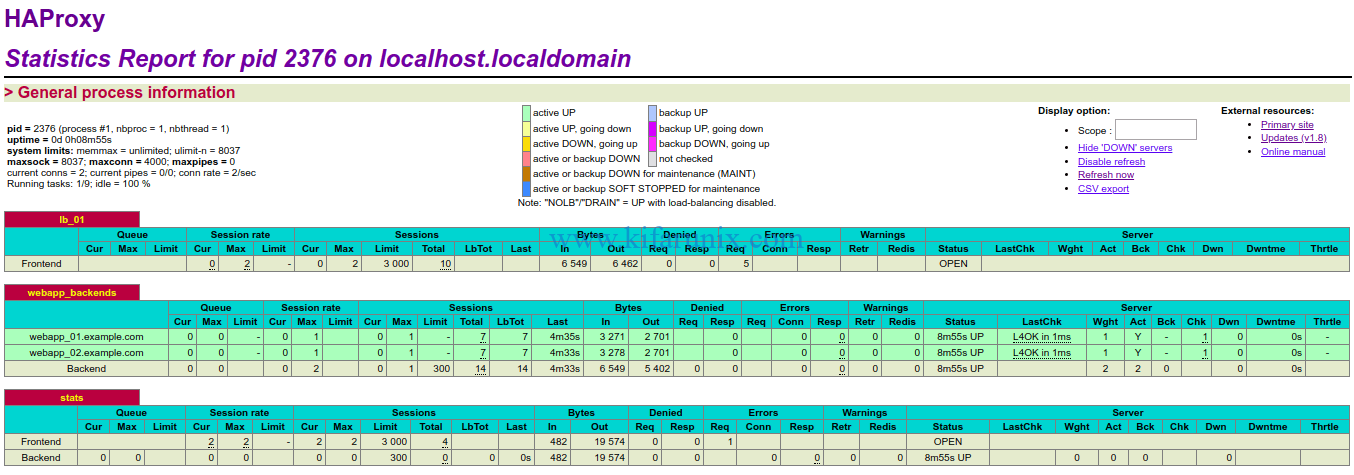 haproxy statistics page