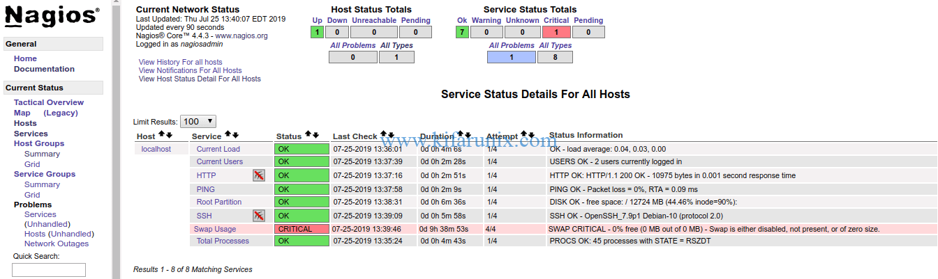 Nagios host services Debian 10 Buster