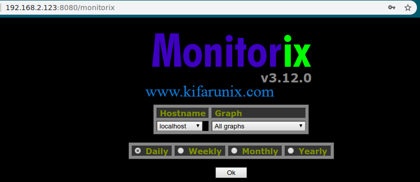 Install Monitorix on CentOS 8