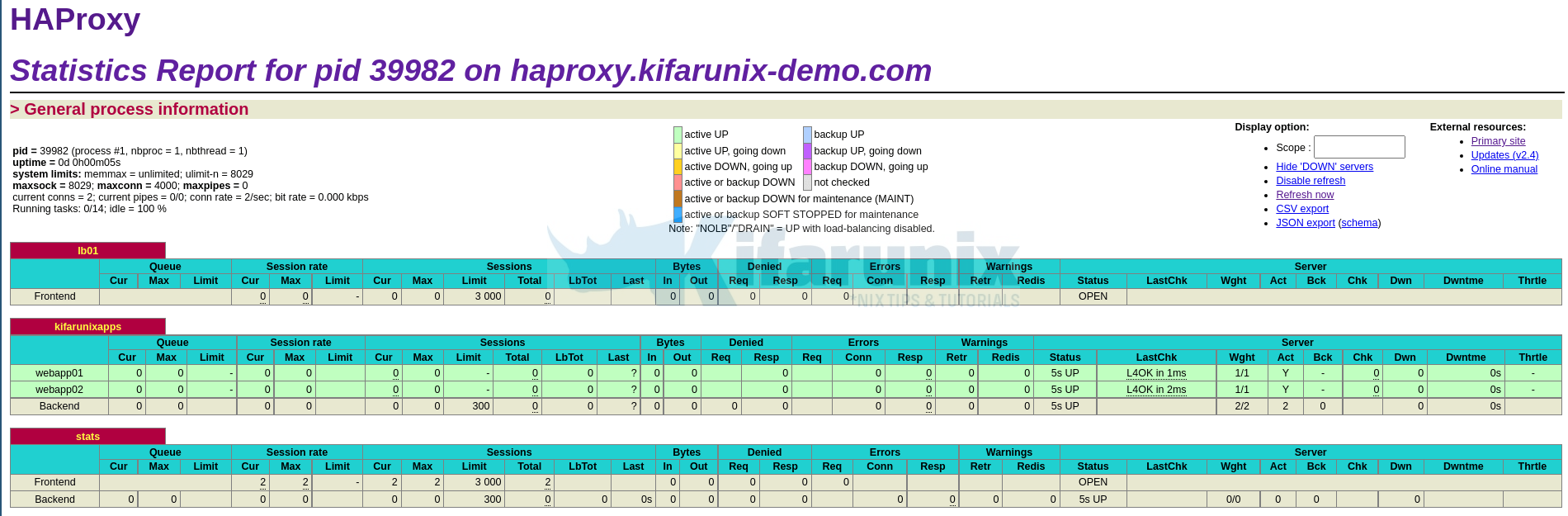 Install HAProxy on Rocky Linux 8